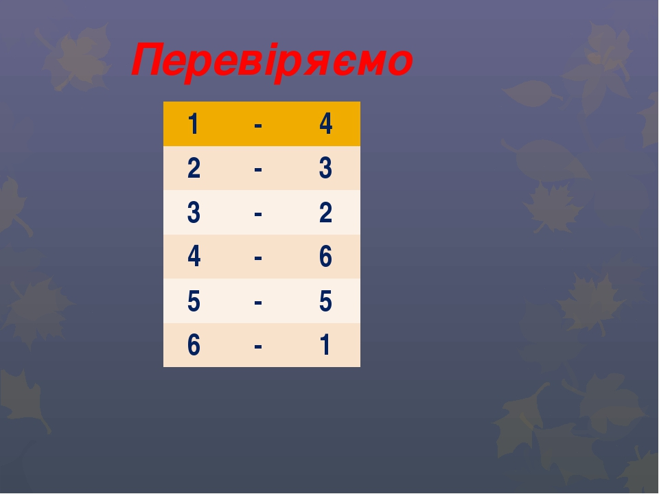 Перевіряємо 1 - 4 2 - 3 3 - 2 4 - 6 5 - 5 6 - 1