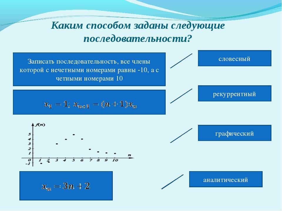 Каким способом заданы следующие последовательности? Записать последовательнос...