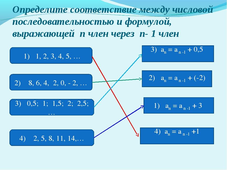 Определите соответствие между числовой последовательностью и формулой, выража...