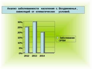 Анализ заболеваемости населения с. Воздвиженья , зависящий от климатических