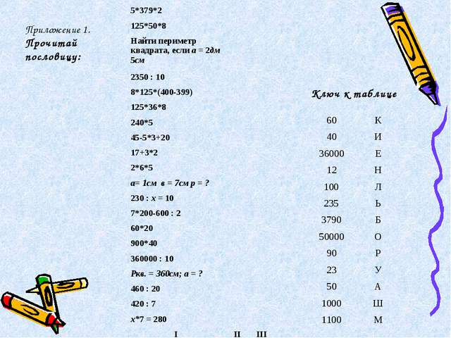 Приложение 1. Прочитай пословицу: Ключ к таблице 5*379*2 125*50*8 Найти п...