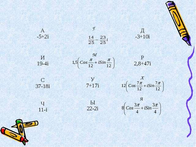 Я X М Г A -5+2iД -3+10i И 19-4i Р 2,8+47i C 37-18i У 7+17i Ч 11-i Ы 2...