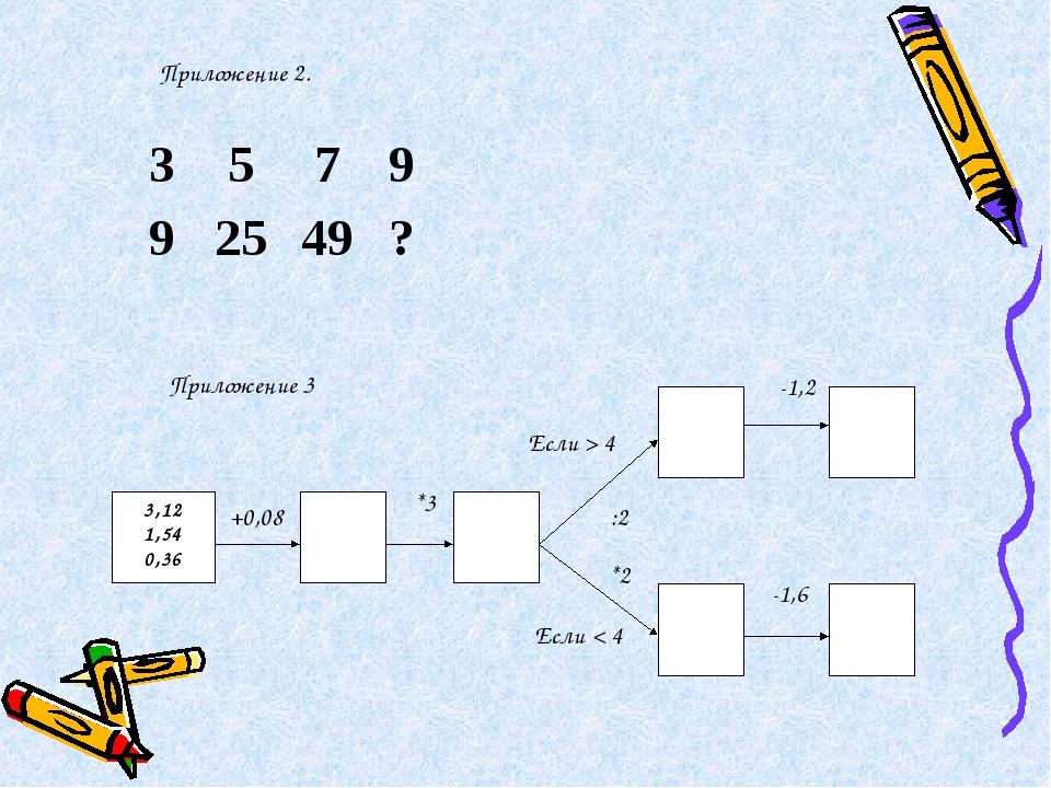 Приложение 2. +0,08 *3 Если > 4 Если < 4 :2 *2 -1,2 -1,6 Приложение 3 3579...