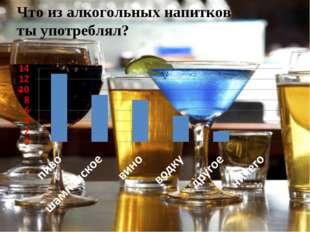 Что из алкогольных напитков ты употреблял?
