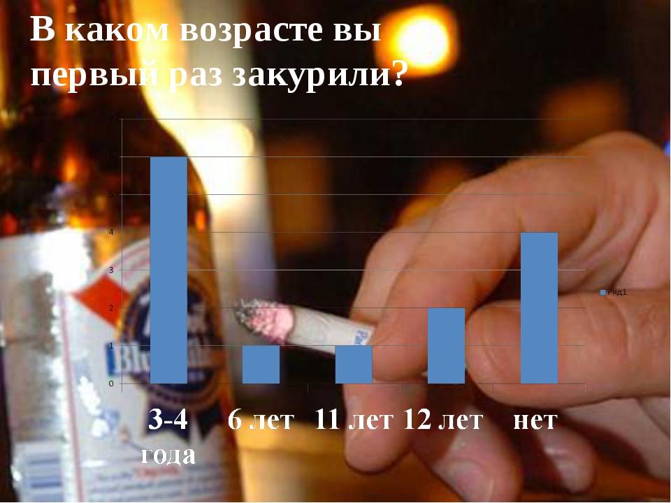 В каком возрасте вы первый раз закурили?