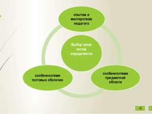 Первый принцип разработки соответствие содержания теста целям тестирования. Д