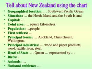 Geographical location: … Southwest Pacific Ocean Situation: … the North Islan