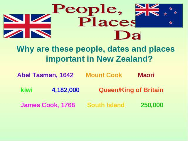 Why are these people, dates and places important in New Zealand? Abel Tasman,...
