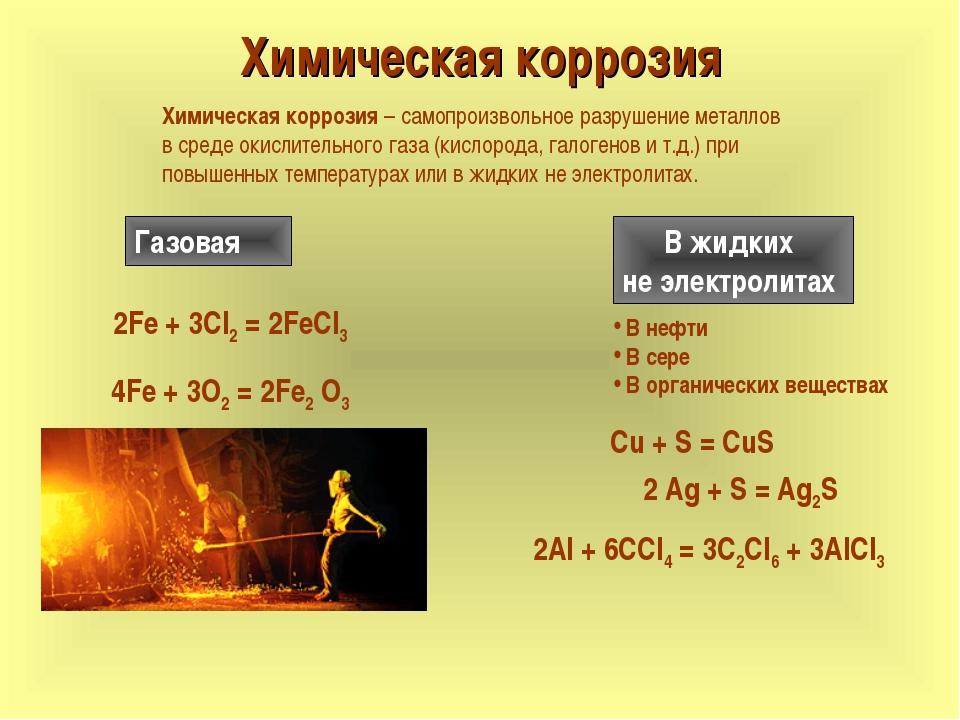 процесс ржавления металла