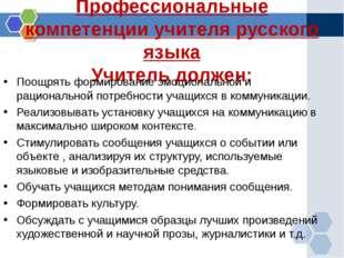 Профессиональные компетенции учителя русского языка Учитель должен: Поощрять