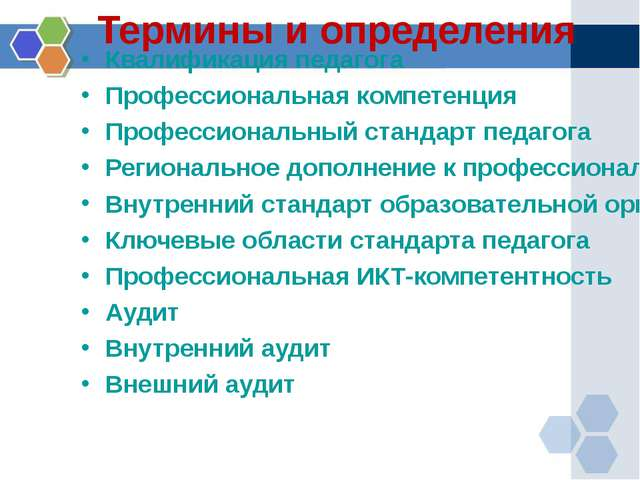 Термины и определения Квалификация педагога Профессиональная компетенция Пр...