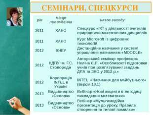 СЕМІНАРИ, СПЕЦКУРСИ рік місцепроведення назвазаходу 2011 ХАНО Спецкурс «ІКТ у