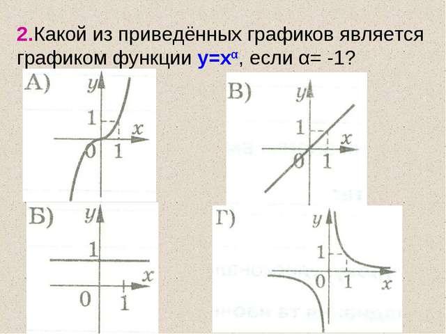 2.Какой из приведённых графиков является графиком функции y=xα, если α= -1?