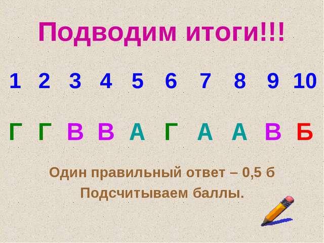 Подводим итоги!!! Один правильный ответ – 0,5 б Подсчитываем баллы. 12345...