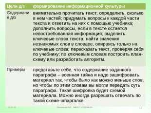 Логинова Н.В. МБОУ «СОШ №16» * * Цели д/зформирование информационной культур