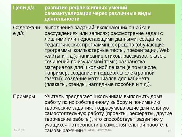 Логинова Н.В. МБОУ «СОШ №16» * * Цели д/зразвитие рефлексивных умений самоак...