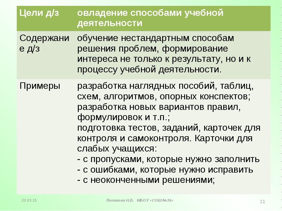 Логинова Н.В. МБОУ «СОШ №16» * * Цели д/зовладение способами учебной деятель...