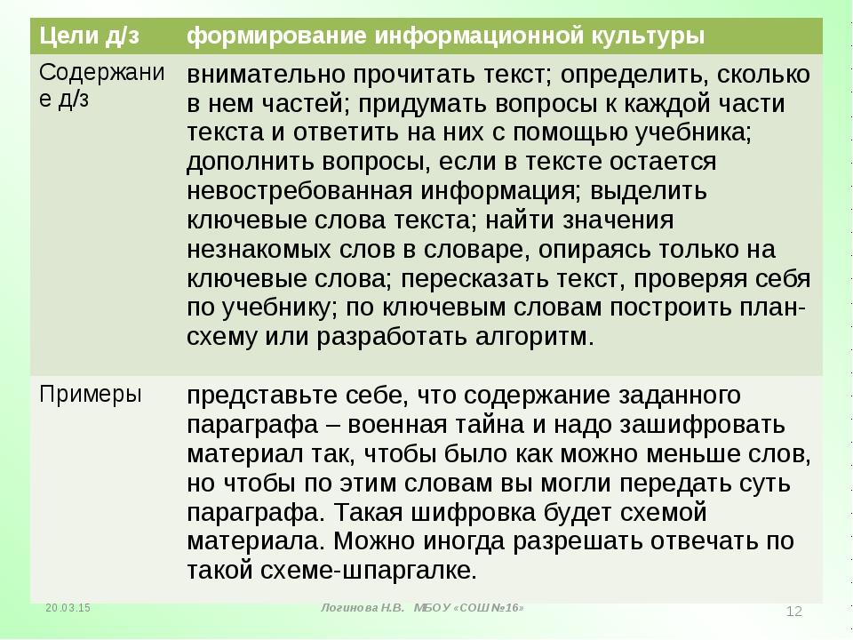 Логинова Н.В. МБОУ «СОШ №16» * * Цели д/зформирование информационной культур...