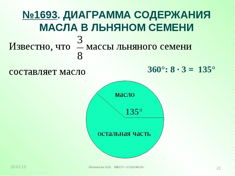 №1693. ДИАГРАММА СОДЕРЖАНИЯ МАСЛА В ЛЬНЯНОМ СЕМЕНИ Известно, что массы льняно...
