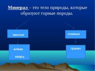 Минерал – это тело природы, которые образуют горные породы. простые сложные а