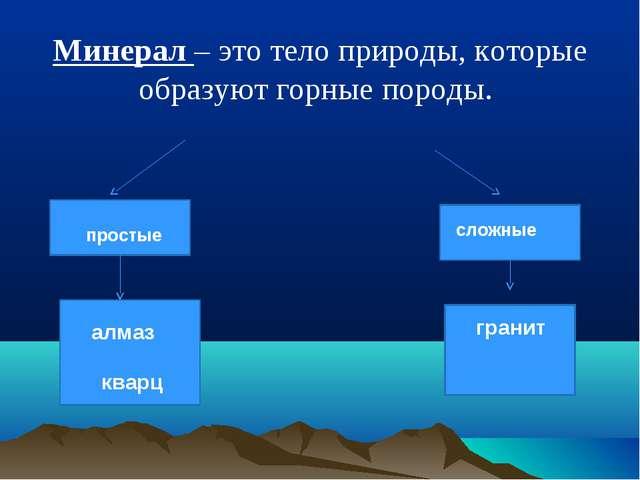 Минерал – это тело природы, которые образуют горные породы. простые сложные а...