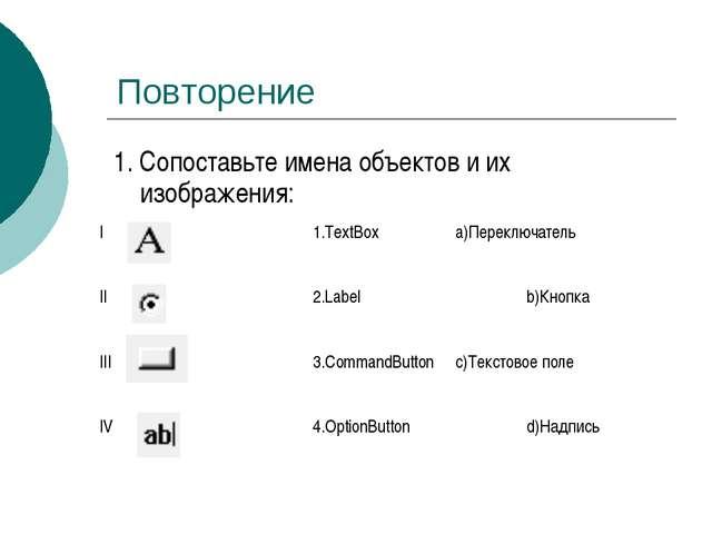 Повторение 1. Сопоставьте имена объектов и их изображения: I1.TextBoxa)П...