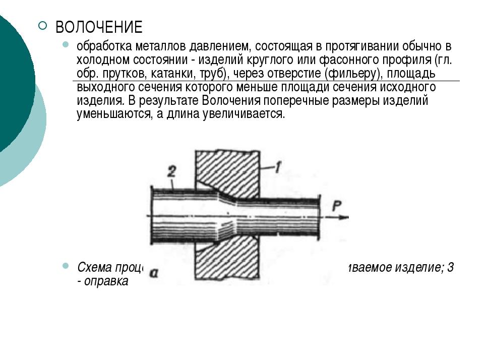ВОЛОЧЕНИЕ обработка металлов давлением, состоящая в протягивании обычно в хол...