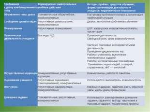 Требования к уроку комбинированного типаФормируемые универсальные учебные де