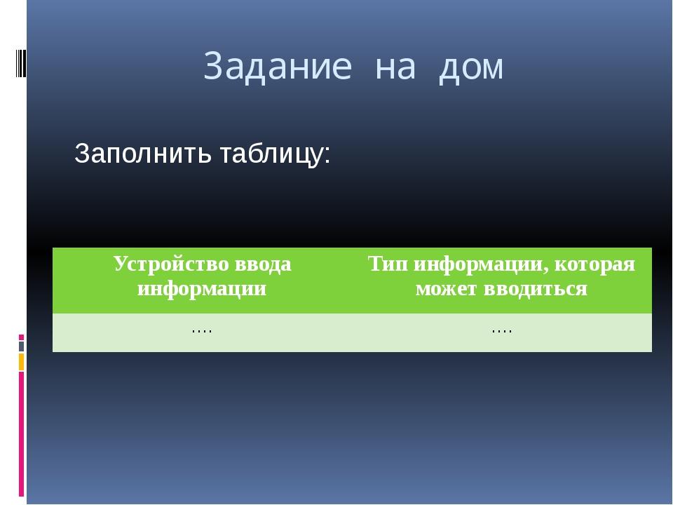 Задание на дом Заполнить таблицу: Устройство ввода информации Тип информации,...