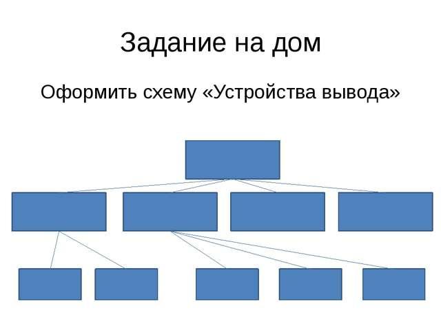 Задание на дом Оформить схему «Устройства вывода»