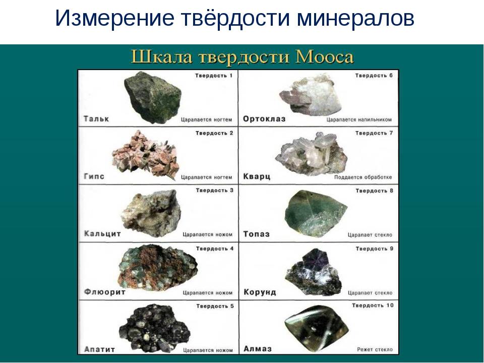 Измерение твёрдости минералов