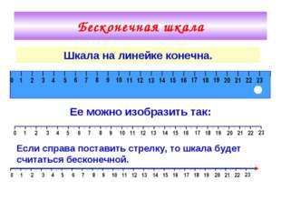 Бесконечная шкала Шкала на линейке конечна. Ее можно изобразить так: Если спр