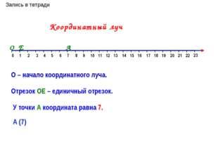 Координатный луч О О – начало координатного луча. Е Отрезок ОЕ – единичный от