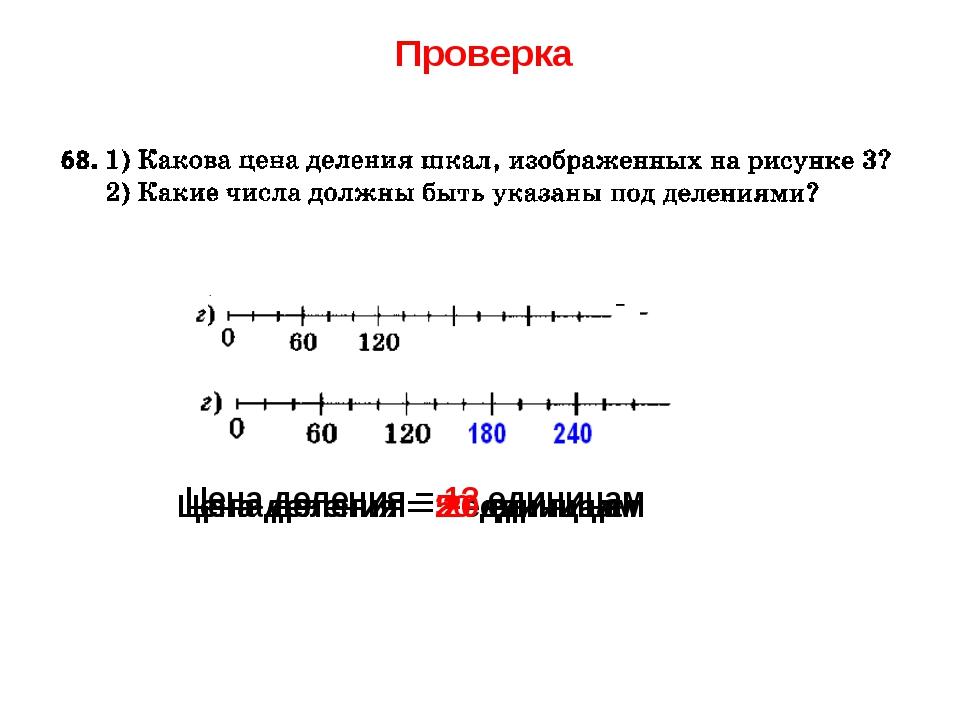 Цена деления = 2 единицам Цена деления = 50 единицам Цена деления = 12 единиц...