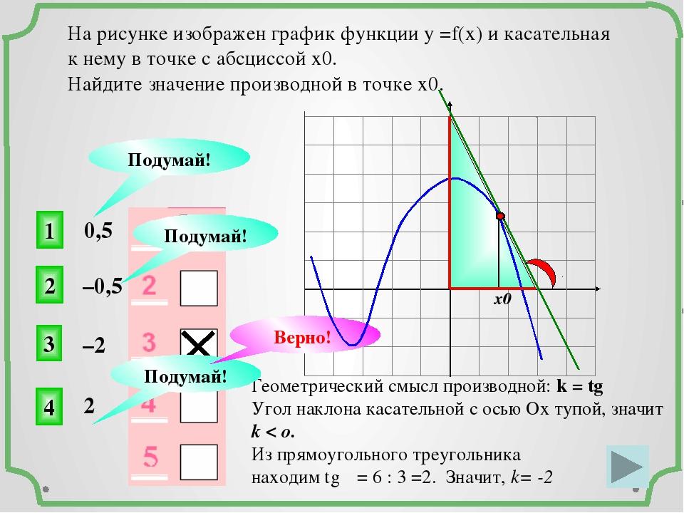 Геометрический смысл производной: k = tg α Угол наклона касательной с осью Ох...