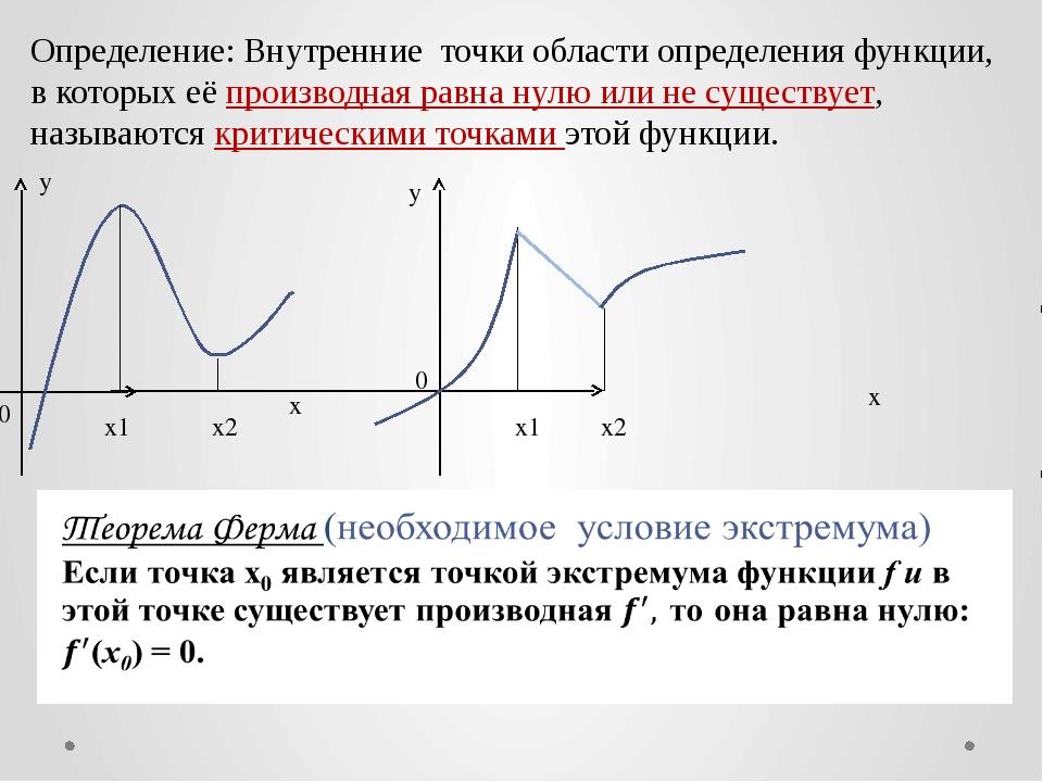 Определение: Внутренние точки области определения функции, в которых её произ...