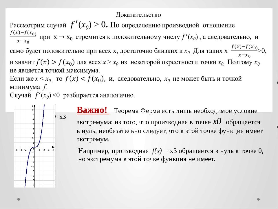 f(x)=х3 Важно! Теорема Ферма есть лишь необходимое условие экстремума: из тог...