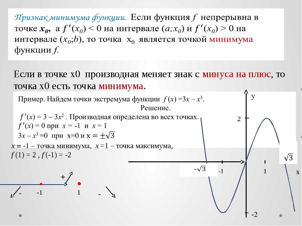 Если в точке х0 производная меняет знак с минуса на плюс, то точка х0 есть то...