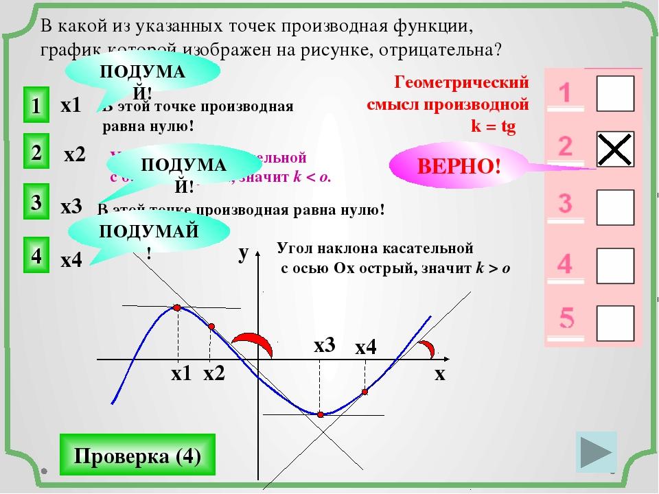 х1 2 1 3 4 В какой из указанных точек производная функции, график которой из...
