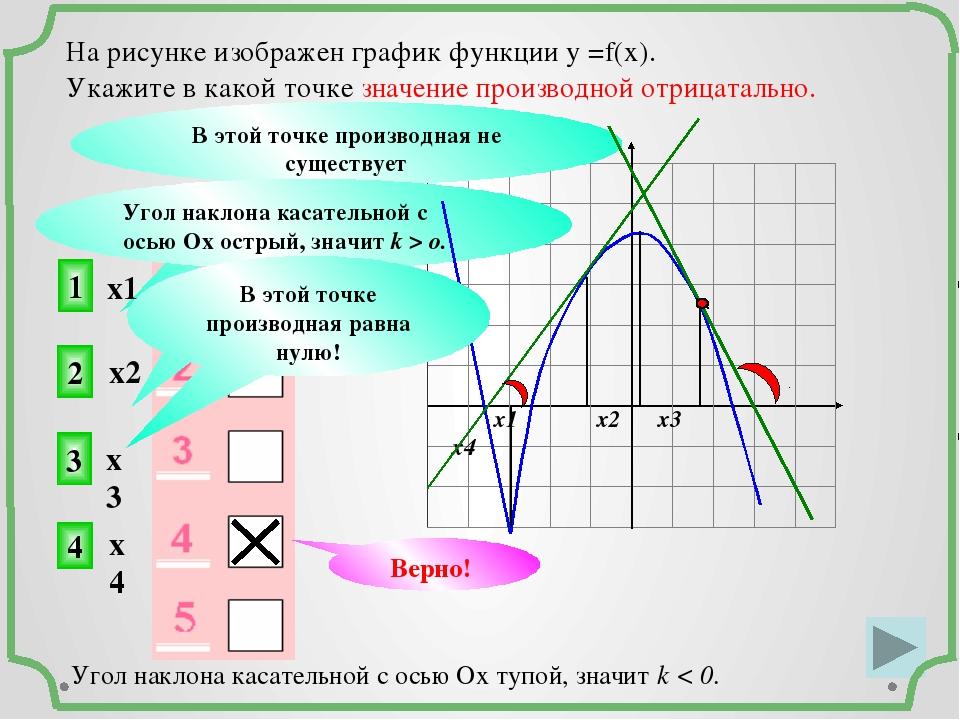 На рисунке изображен график функции у =f(x). Укажите в какой точке значение...