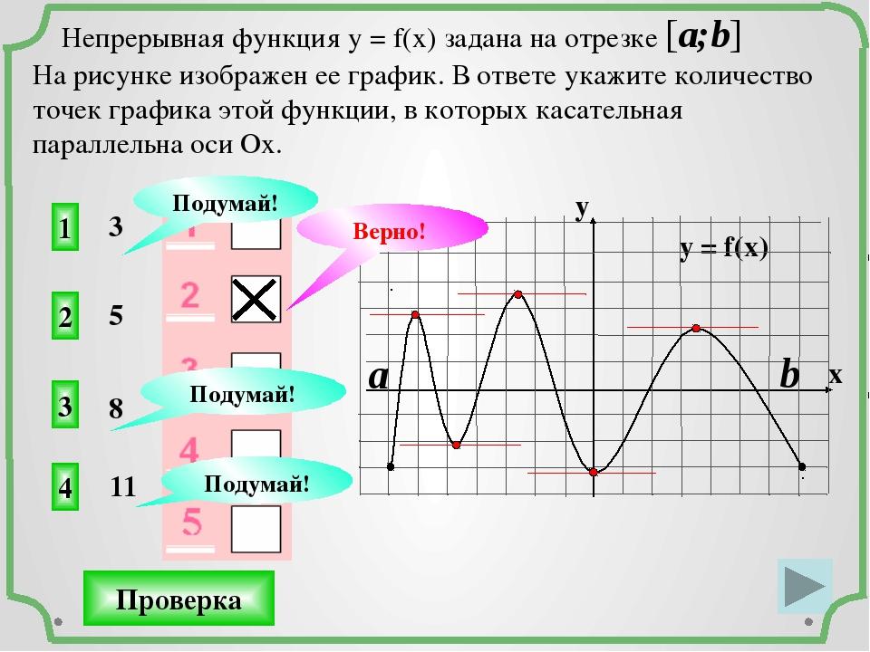 1 4 3 3 Непрерывная функция у = f(x) задана на отрезке [a;b] На рисунке изобр...