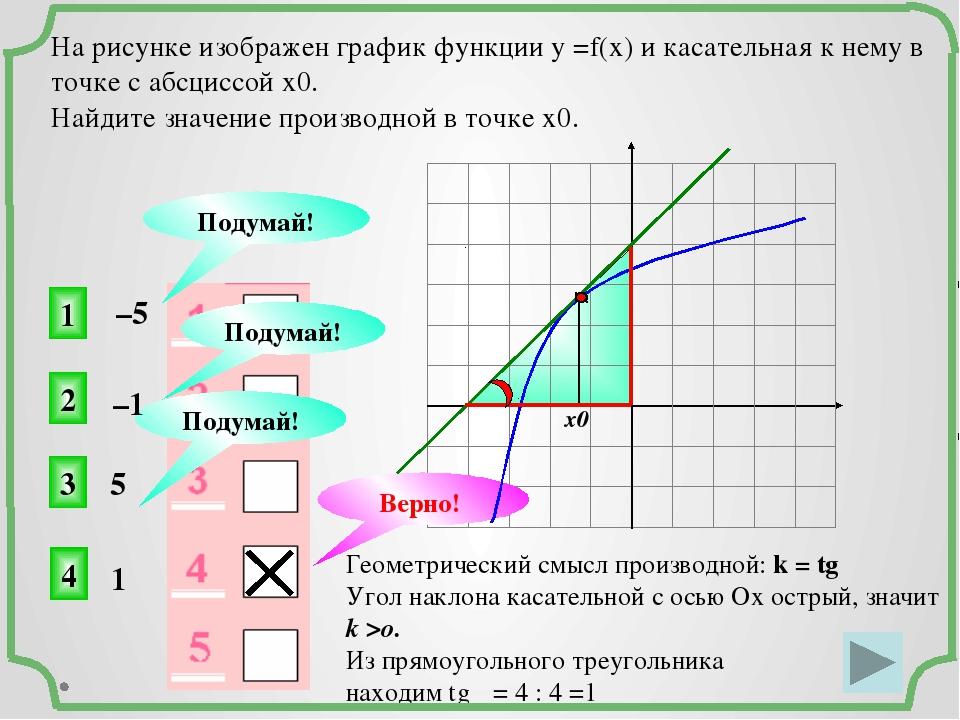 На рисунке изображен график функции у =f(x) и касательная к нему в точке с...
