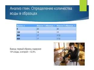 Вывод: первый образец содержал 15% воды, а второй – 12,5%. Анализ глин. Опред