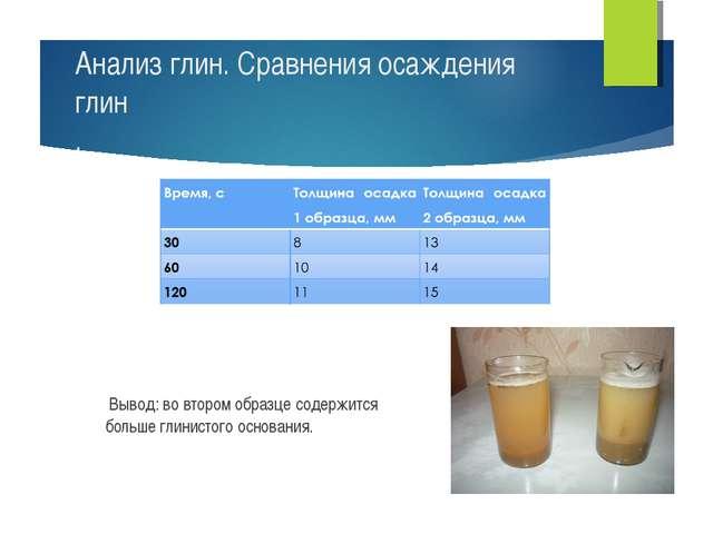Анализ глин. Сравнения осаждения глин . Вывод: во втором образце содержится б...