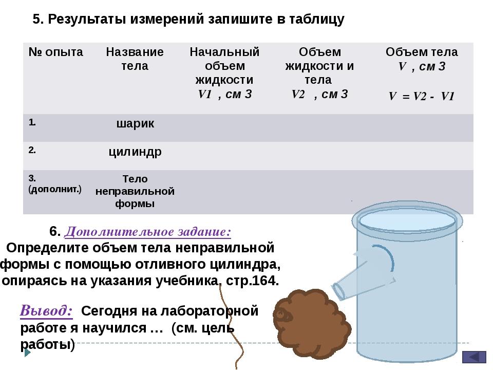Использованная литература 1. Перышкин А.В. Физика. 7 кл. : Учебник для общеоб...
