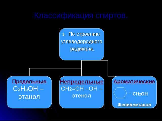 Классификация спиртов. СН2ОН Фенилметанол