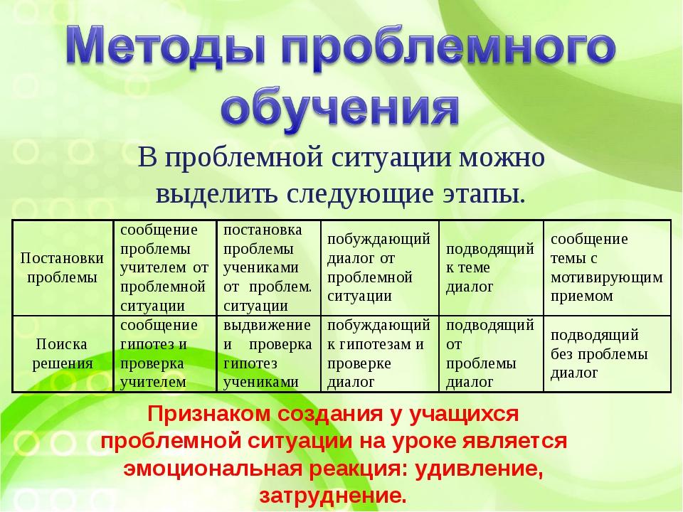 В проблемной ситуации можно выделить следующие этапы. Признаком создания у уч...