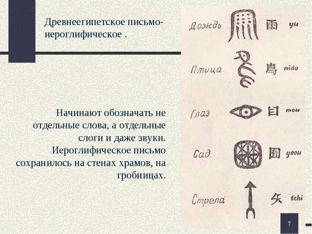 Древнеегипетское письмо-иероглифическое . Начинают обозначать не отдельные сл...
