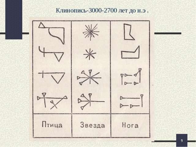 Клинопись-3000-2700 лет до н.э . *
