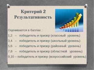 Критерий 2 Результативность Оценивается в баллах : 1,2 – победитель и призер